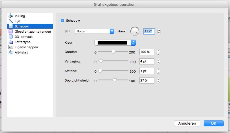 Grafiek maken in Excel