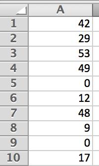 Gemiddelde zonder 0 berekenen in Excel
