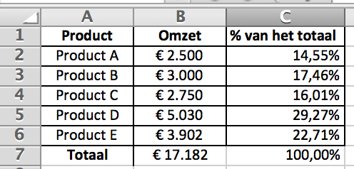 how to add percentages together in excel