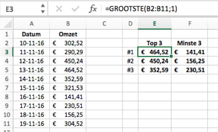 kleinste en grootste in Excel