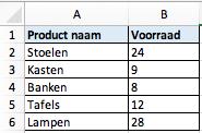 Functie Transponeren Excel